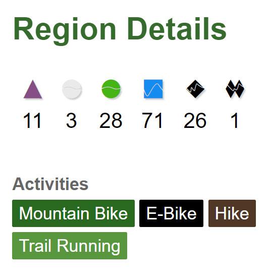 trailforks trail stats